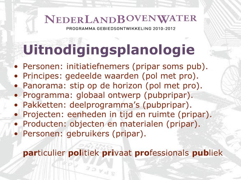 Uitnodigingsplanologie Personen: initiatiefnemers (pripar soms pub).