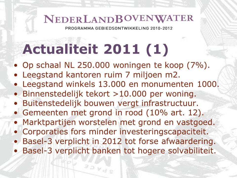 Actualiteit 2011 (1) Op schaal NL 250.000 woningen te koop (7%). Leegstand kantoren ruim 7 miljoen m2. Leegstand winkels 13.000 en monumenten 1000. Bi