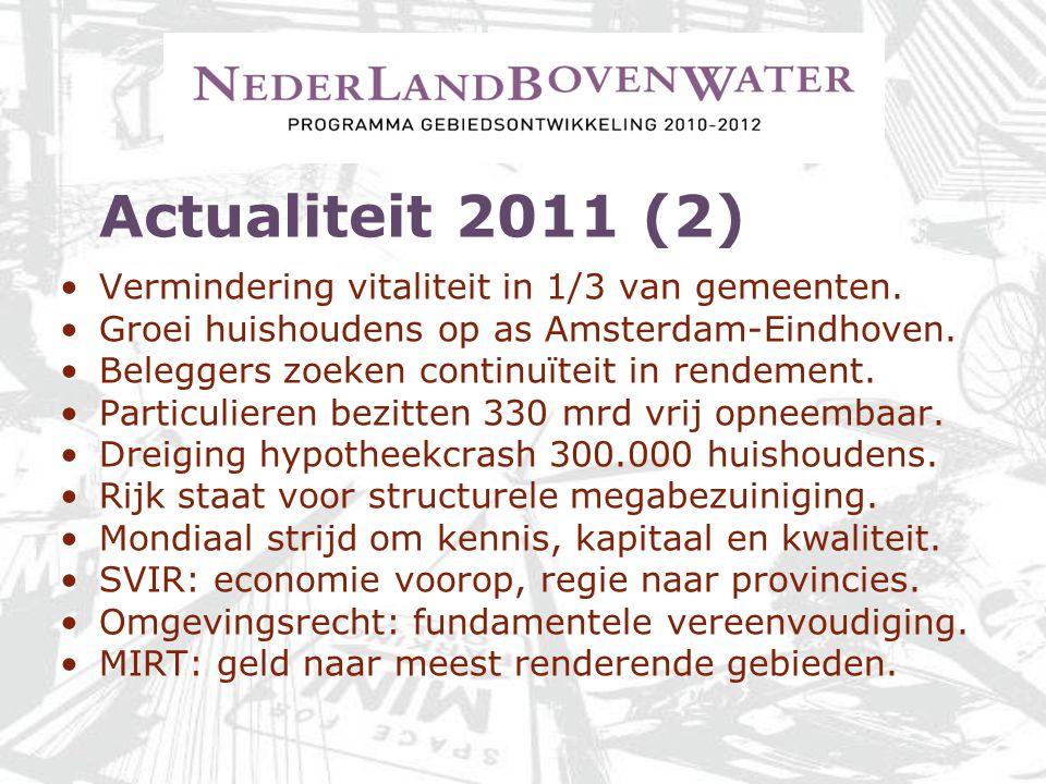 Actualiteit 2011 (2) Vermindering vitaliteit in 1/3 van gemeenten. Groei huishoudens op as Amsterdam-Eindhoven. Beleggers zoeken continuïteit in rende