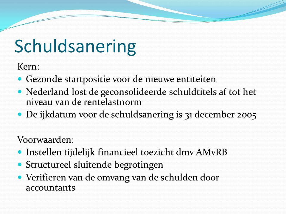 Schuldsanering Kern: Gezonde startpositie voor de nieuwe entiteiten Nederland lost de geconsolideerde schuldtitels af tot het niveau van de rentelastnorm De ijkdatum voor de schuldsanering is 31 december 2005 Voorwaarden: Instellen tijdelijk financieel toezicht dmv AMvRB Structureel sluitende begrotingen Verifieren van de omvang van de schulden door accountants