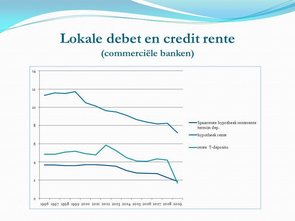 July 16, 201419 Lokale debet en credit rente (commerciële banken)