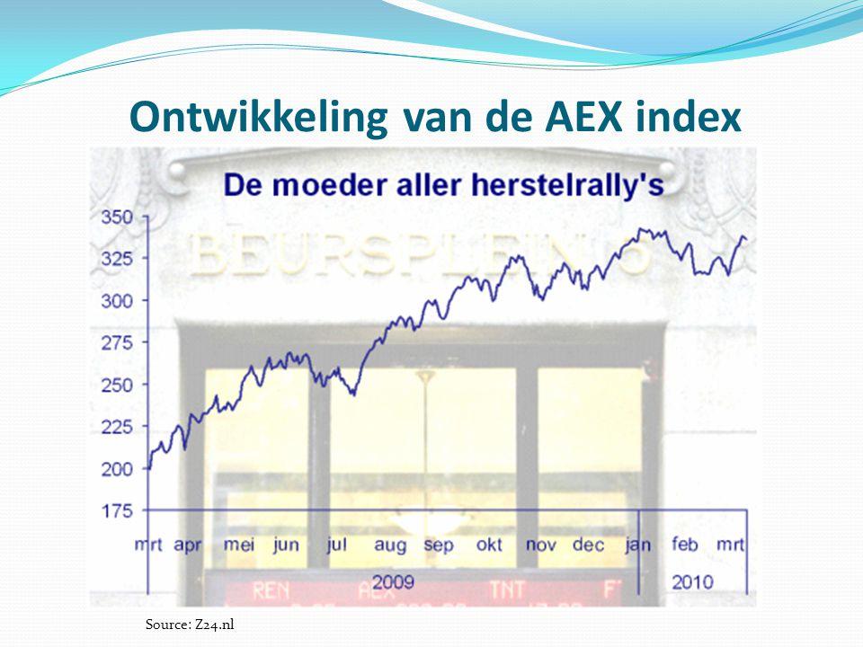 Ontwikkeling van de AEX index Source: Z24.nl