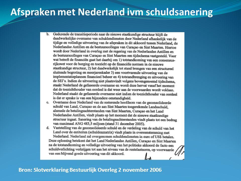 Afspraken met Nederland ivm schuldsanering Bron: Slotverklaring Bestuurlijk Overleg 2 november 2006