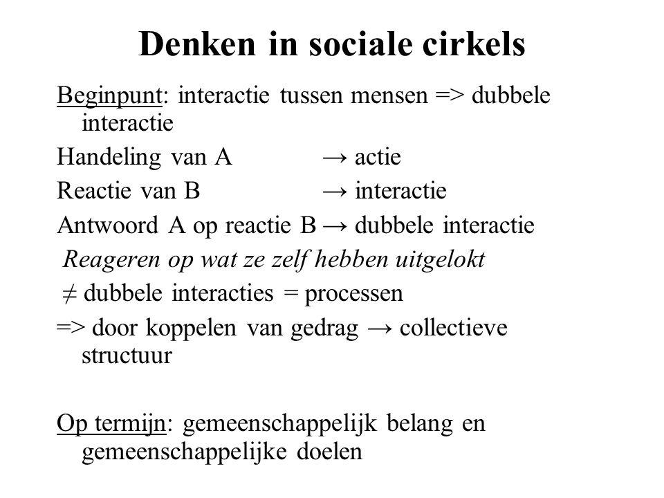 Denken in sociale cirkels Beginpunt: interactie tussen mensen => dubbele interactie Handeling van A → actie Reactie van B→ interactie Antwoord A op re