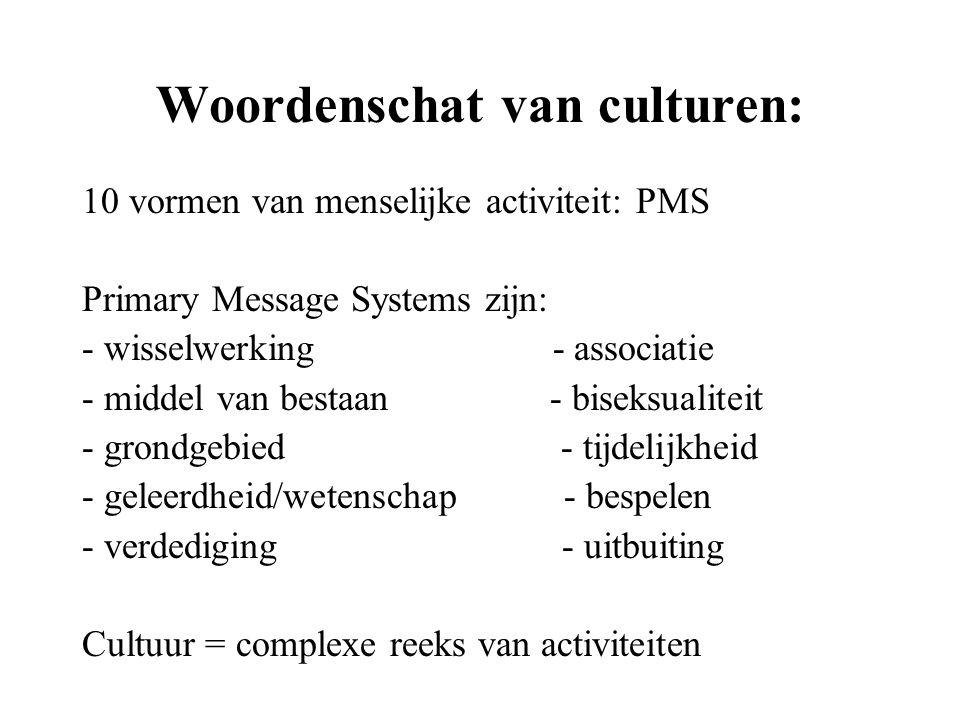 Woordenschat van culturen: 10 vormen van menselijke activiteit: PMS Primary Message Systems zijn: - wisselwerking - associatie - middel van bestaan -