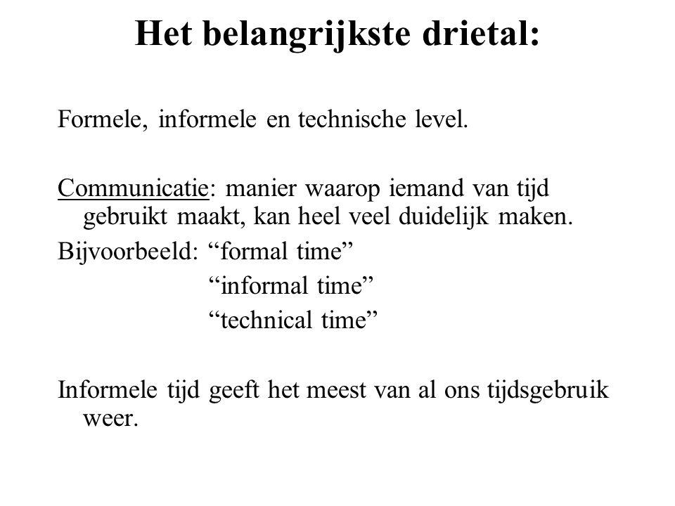 Het belangrijkste drietal: Formele, informele en technische level. Communicatie: manier waarop iemand van tijd gebruikt maakt, kan heel veel duidelijk