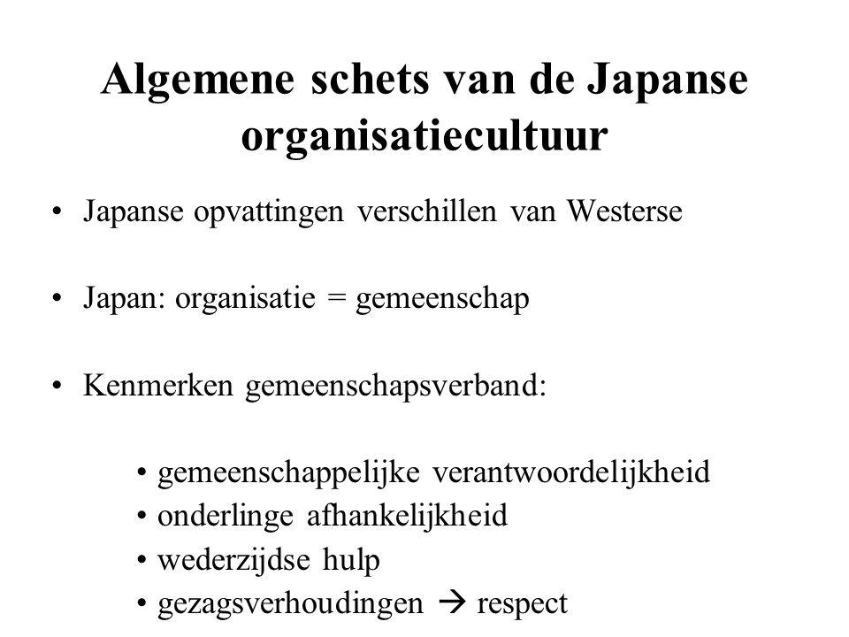 Algemene schets van de Japanse organisatiecultuur Japanse opvattingen verschillen van Westerse Japan: organisatie = gemeenschap Kenmerken gemeenschaps