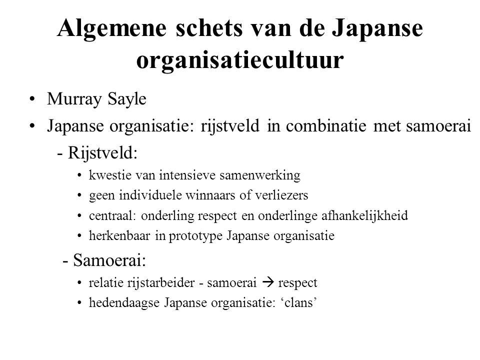 Algemene schets van de Japanse organisatiecultuur Murray Sayle Japanse organisatie: rijstveld in combinatie met samoerai - Rijstveld: kwestie van inte