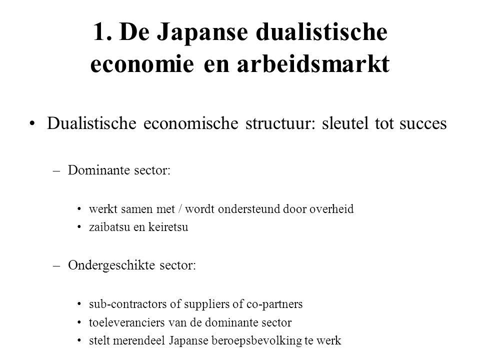 1. De Japanse dualistische economie en arbeidsmarkt Dualistische economische structuur: sleutel tot succes –Dominante sector: werkt samen met / wordt