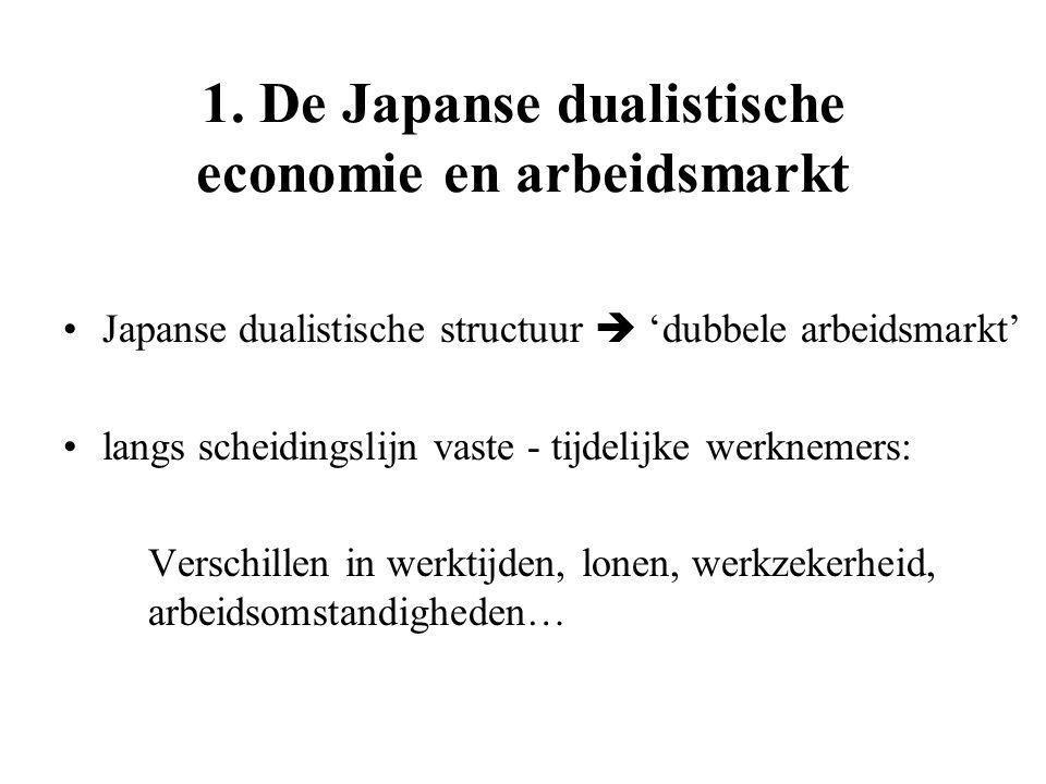 Japanse dualistische structuur  'dubbele arbeidsmarkt' langs scheidingslijn vaste - tijdelijke werknemers: Verschillen in werktijden, lonen, werkzeke