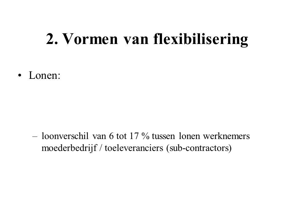 2. Vormen van flexibilisering Lonen: –loonverschil van 6 tot 17 % tussen lonen werknemers moederbedrijf / toeleveranciers (sub-contractors)