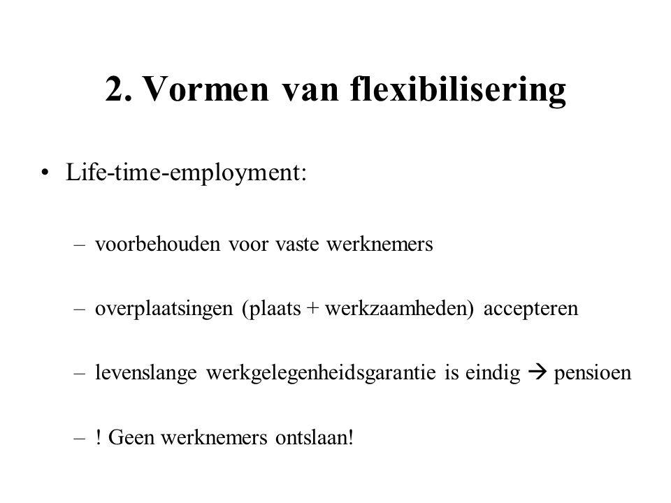 2. Vormen van flexibilisering Life-time-employment: –voorbehouden voor vaste werknemers –overplaatsingen (plaats + werkzaamheden) accepteren –levensla