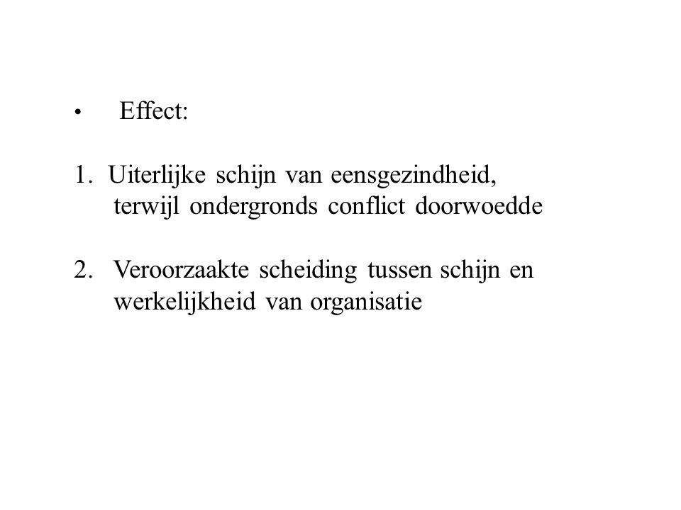 Effect: 1.Uiterlijke schijn van eensgezindheid, terwijl ondergronds conflict doorwoedde 2. Veroorzaakte scheiding tussen schijn en werkelijkheid van o