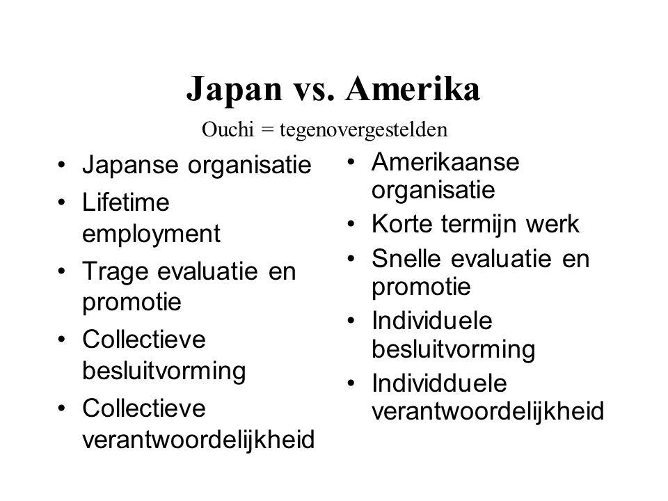 Japan vs. Amerika Japanse organisatie Lifetime employment Trage evaluatie en promotie Collectieve besluitvorming Collectieve verantwoordelijkheid Amer