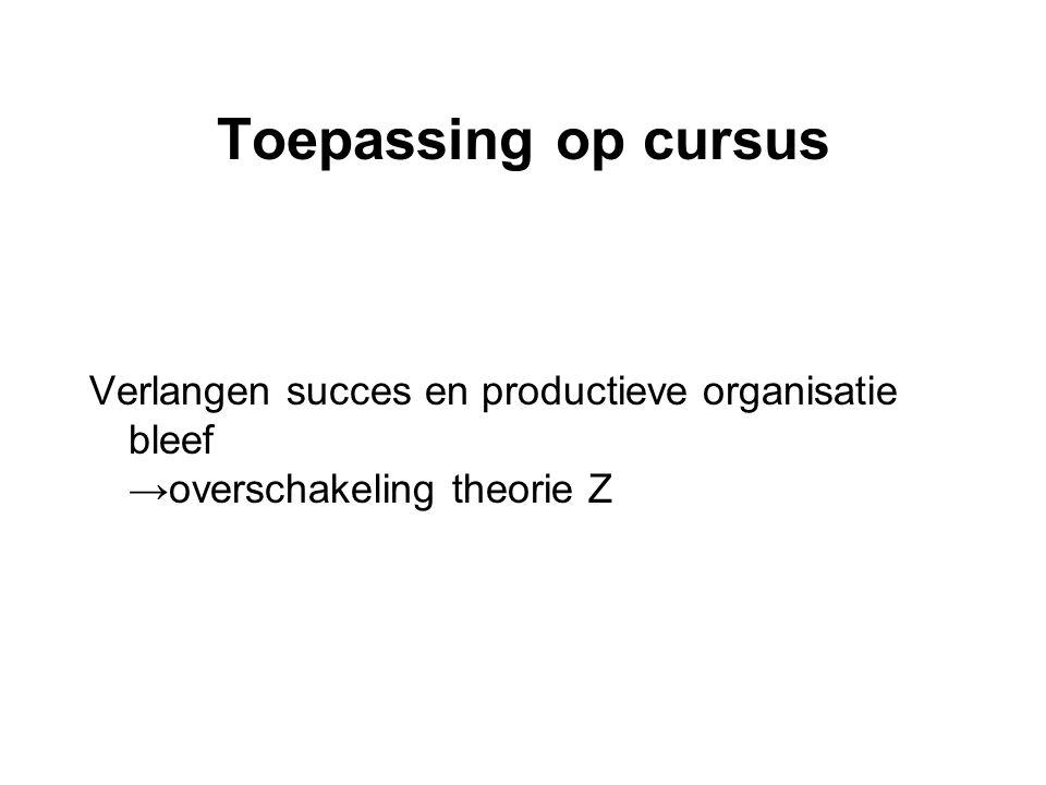 Toepassing op cursus Verlangen succes en productieve organisatie bleef →overschakeling theorie Z