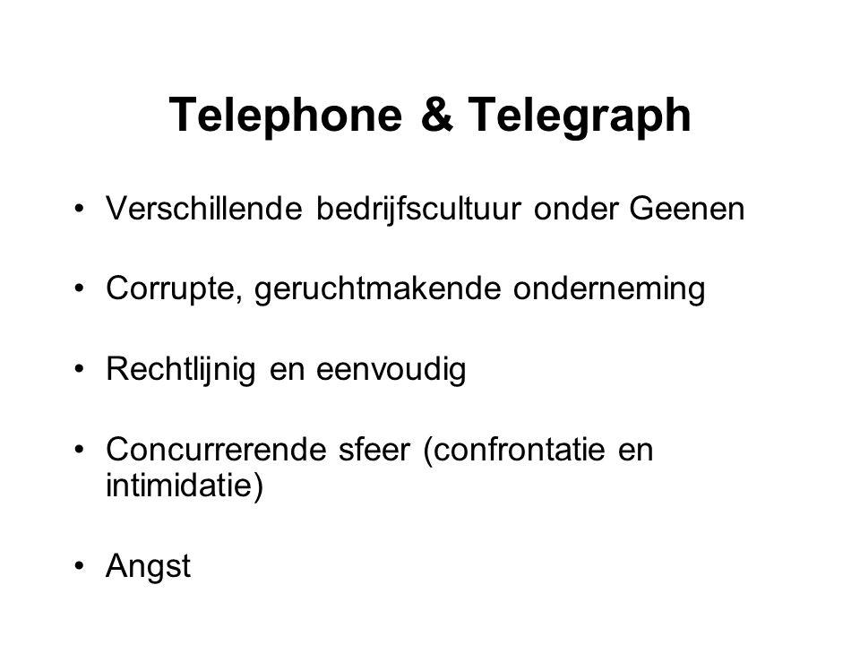 Telephone & Telegraph Verschillende bedrijfscultuur onder Geenen Corrupte, geruchtmakende onderneming Rechtlijnig en eenvoudig Concurrerende sfeer (co