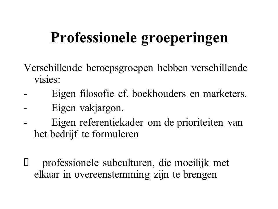 Professionele groeperingen Verschillende beroepsgroepen hebben verschillende visies: - Eigen filosofie cf. boekhouders en marketers. - Eigen vakjargon
