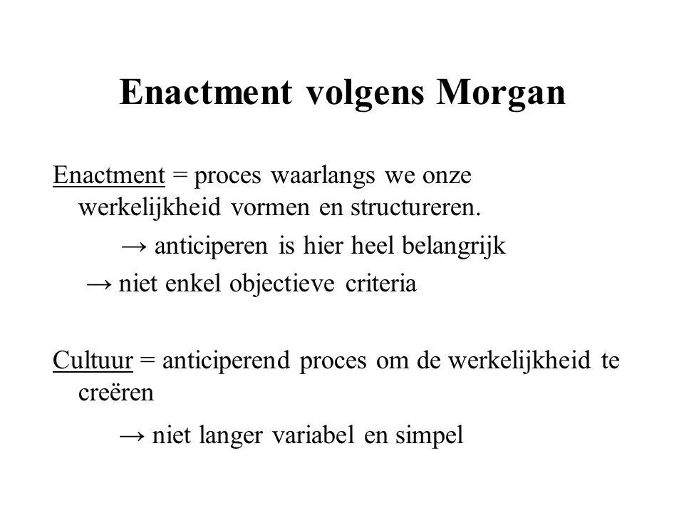 Enactment volgens Morgan Enactment = proces waarlangs we onze werkelijkheid vormen en structureren. → anticiperen is hier heel belangrijk → niet enkel