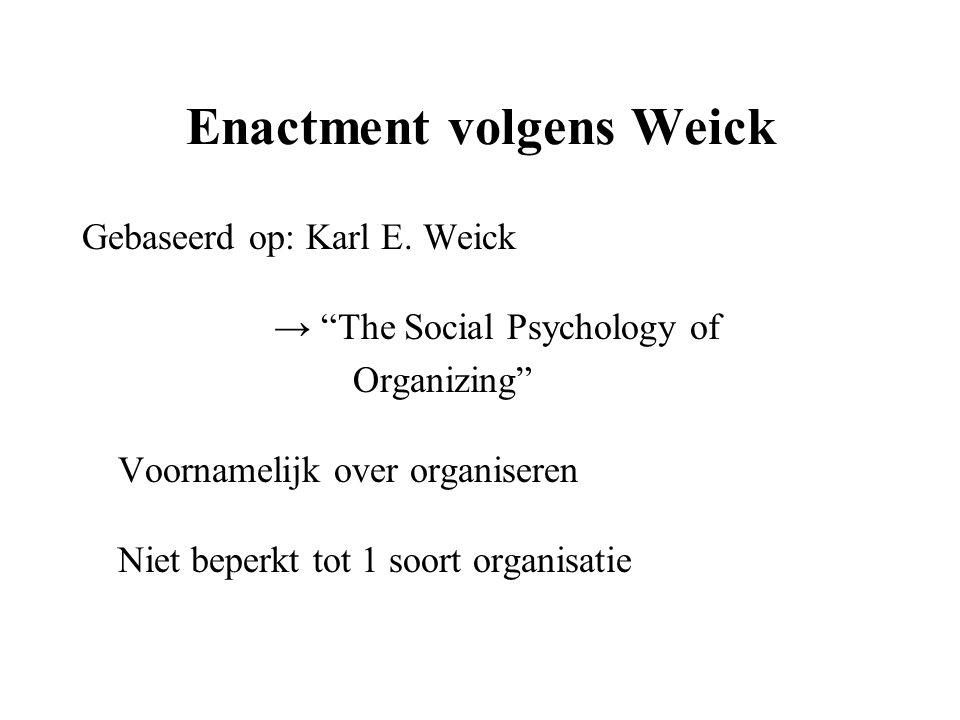 """Enactment volgens Weick Gebaseerd op: Karl E. Weick → """"The Social Psychology of Organizing"""" Voornamelijk over organiseren Niet beperkt tot 1 soort org"""