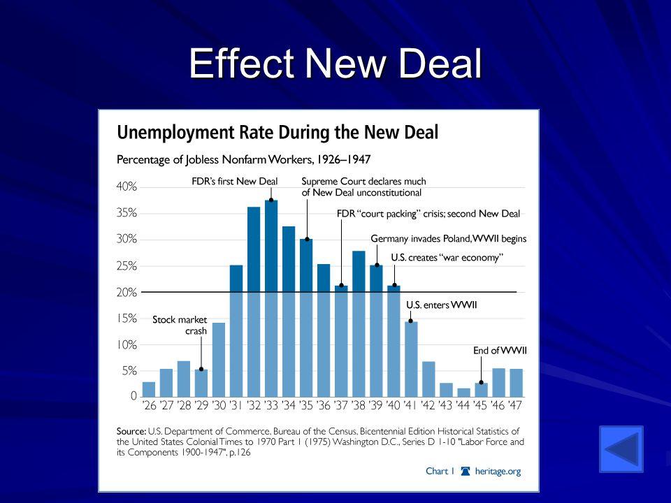 Effect New Deal