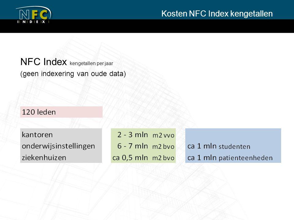 Kosten NFC Index kengetallen NFC Index kengetallen per jaar (geen indexering van oude data)