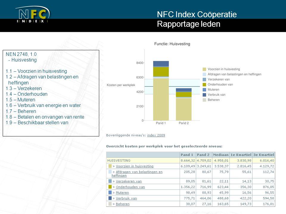 NEN 2748, 1.0 - Huisvesting 1.1 – Voorzien in huisvesting 1.2 – Afdragen van belastingen en heffingen 1.3 – Verzekeren 1.4 – Onderhouden 1.5 – Muteren 1.6 – Verbruik van energie en water 1.7 – Beheren 1.8 – Betalen en onvangen van rente 1.9 – Beschikbaar stellen van NFC Index Coöperatie Rapportage leden
