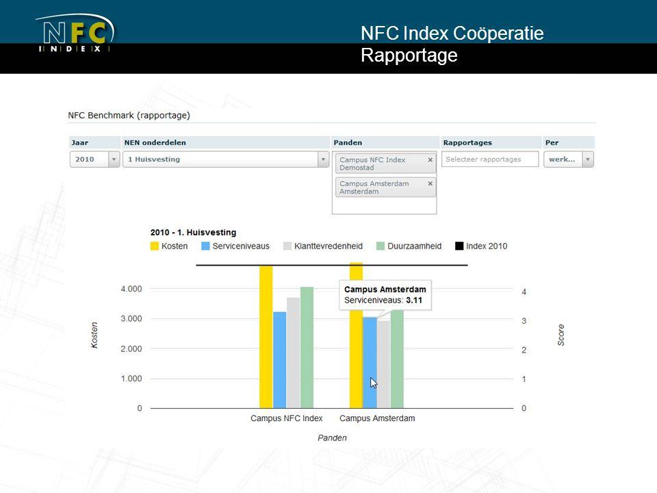 NFC Index Coöperatie Rapportage