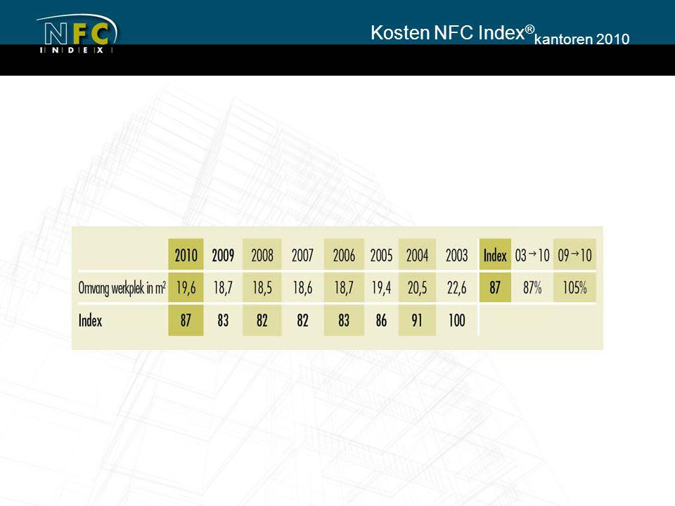 Kosten NFC Index ® onderwijs 2010
