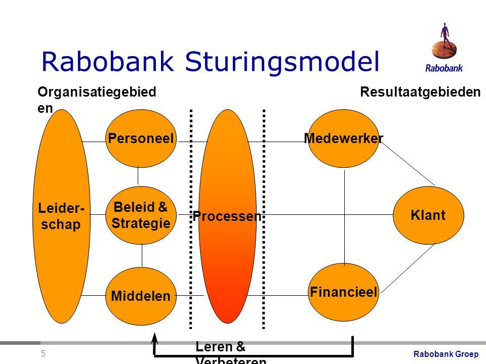 Rabobank Groep 5 Leider- schap Processen Personeel Beleid & Strategie Middelen Medewerker Financieel Klant Organisatiegebied en Resultaatgebieden Leren & Verbeteren Rabobank Sturingsmodel