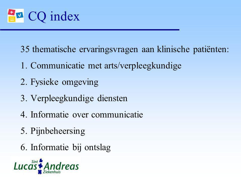 CQ index 35 thematische ervaringsvragen aan klinische patiënten: 1.Communicatie met arts/verpleegkundige 2.Fysieke omgeving 3.Verpleegkundige diensten