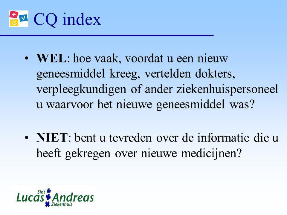 CQ index WEL: hoe vaak, voordat u een nieuw geneesmiddel kreeg, vertelden dokters, verpleegkundigen of ander ziekenhuispersoneel u waarvoor het nieuwe