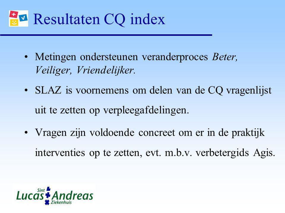 Resultaten CQ index Metingen ondersteunen veranderproces Beter, Veiliger, Vriendelijker. SLAZ is voornemens om delen van de CQ vragenlijst uit te zett