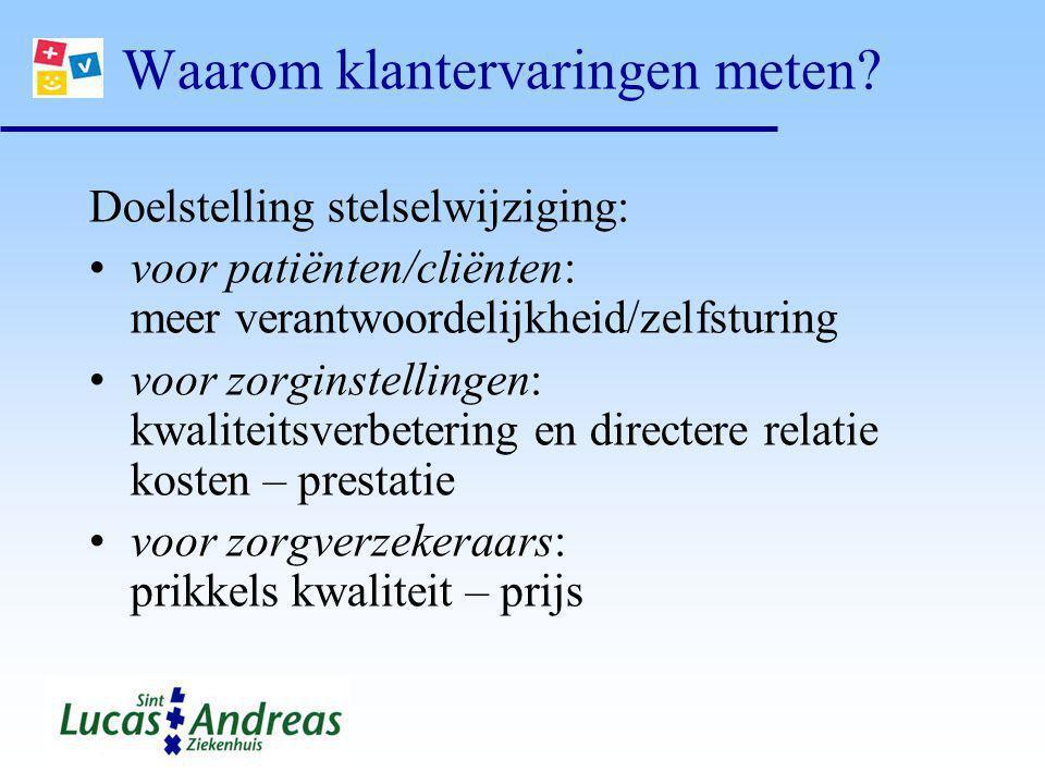 Waarom klantervaringen meten? Doelstelling stelselwijziging: voor patiënten/cliënten: meer verantwoordelijkheid/zelfsturing voor zorginstellingen: kwa