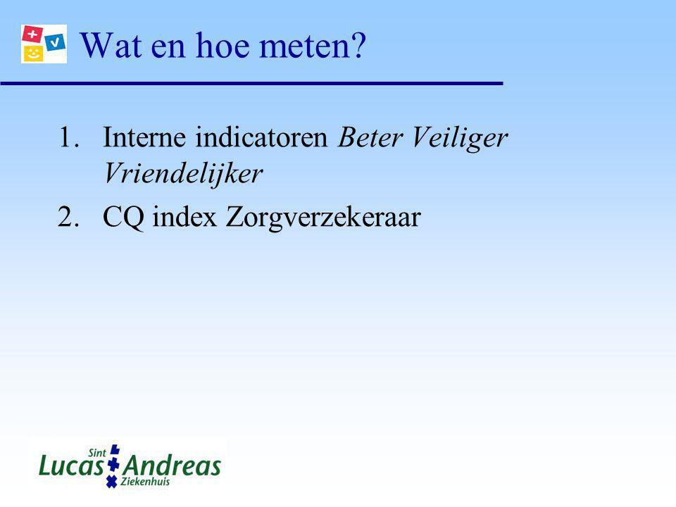 Wat en hoe meten? 1.Interne indicatoren Beter Veiliger Vriendelijker 2.CQ index Zorgverzekeraar