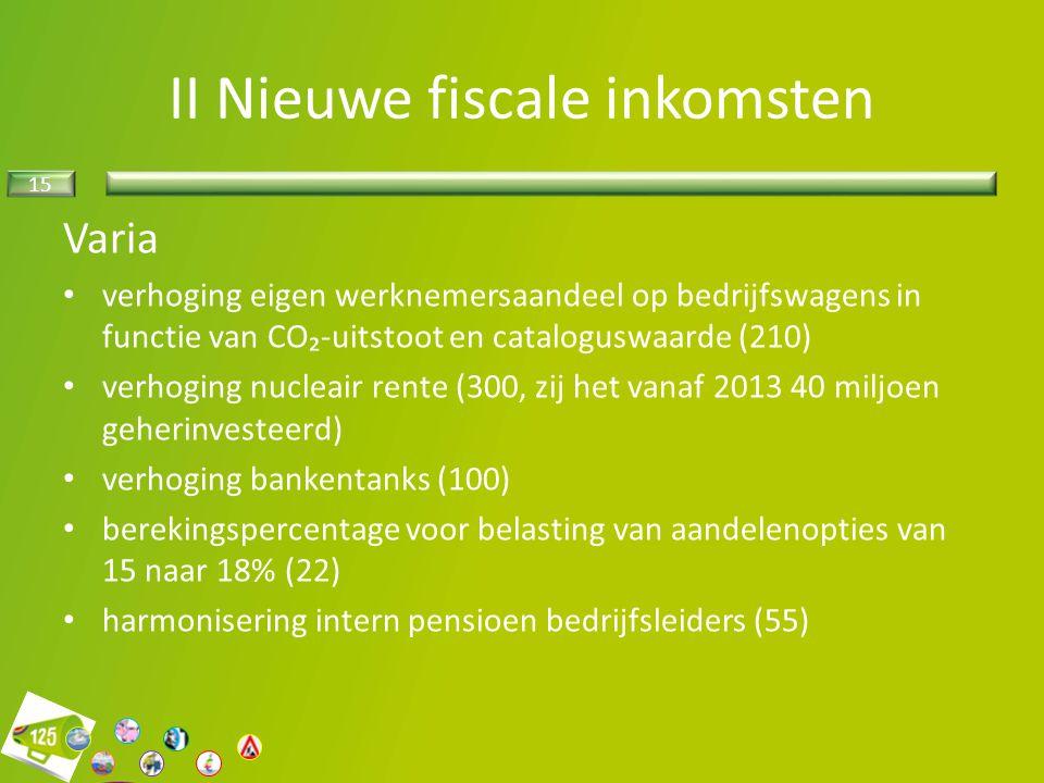 15 Varia verhoging eigen werknemersaandeel op bedrijfswagens in functie van CO₂-uitstoot en cataloguswaarde (210) verhoging nucleair rente (300, zij h