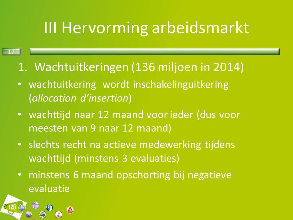 17 III Hervorming arbeidsmarkt 1.Wachtuitkeringen (136 miljoen in 2014) wachtuitkering wordt inschakelinguitkering (allocation d'insertion) wachttijd