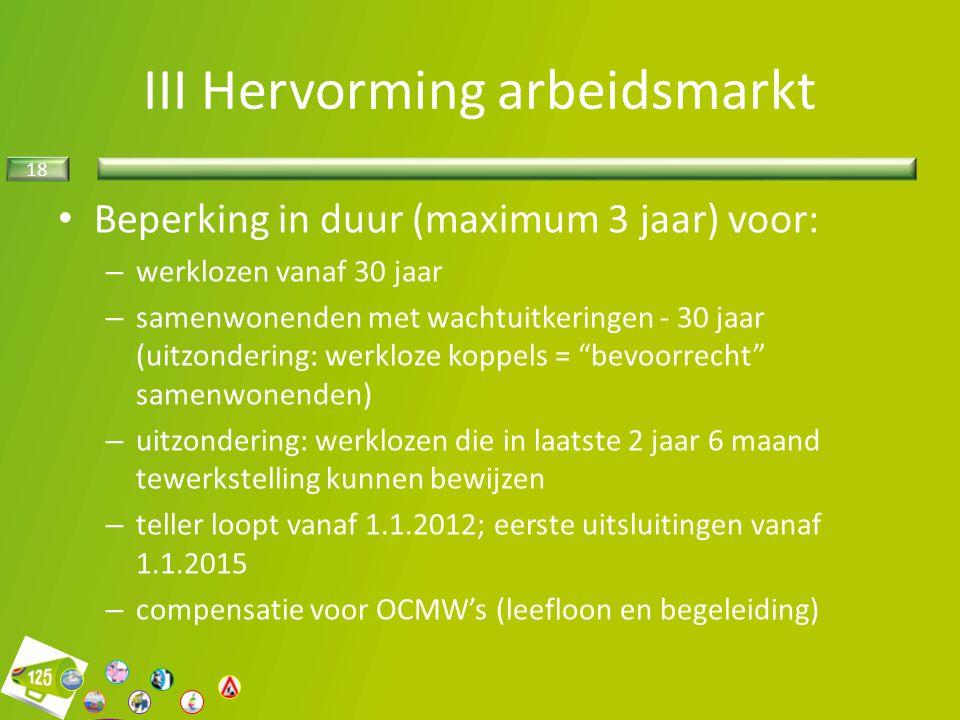 18 III Hervorming arbeidsmarkt Beperking in duur (maximum 3 jaar) voor: – werklozen vanaf 30 jaar – samenwonenden met wachtuitkeringen - 30 jaar (uitz