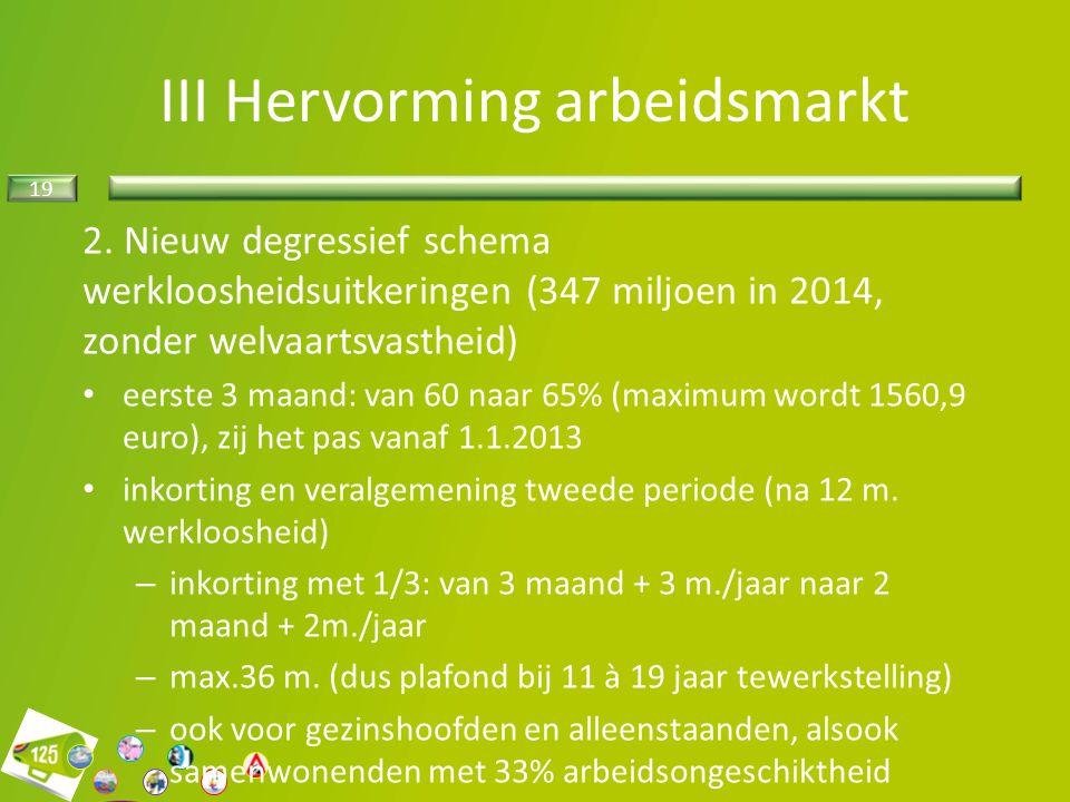 19 2. Nieuw degressief schema werkloosheidsuitkeringen (347 miljoen in 2014, zonder welvaartsvastheid) eerste 3 maand: van 60 naar 65% (maximum wordt