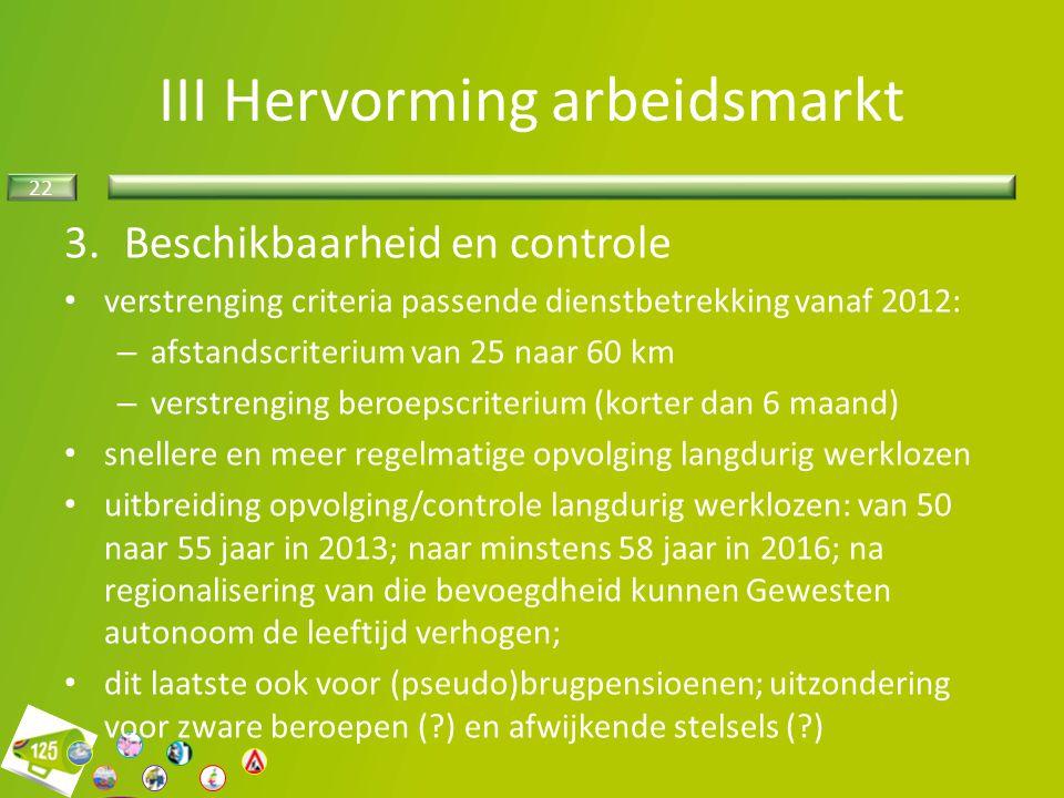 22 3.Beschikbaarheid en controle verstrenging criteria passende dienstbetrekking vanaf 2012: – afstandscriterium van 25 naar 60 km – verstrenging bero