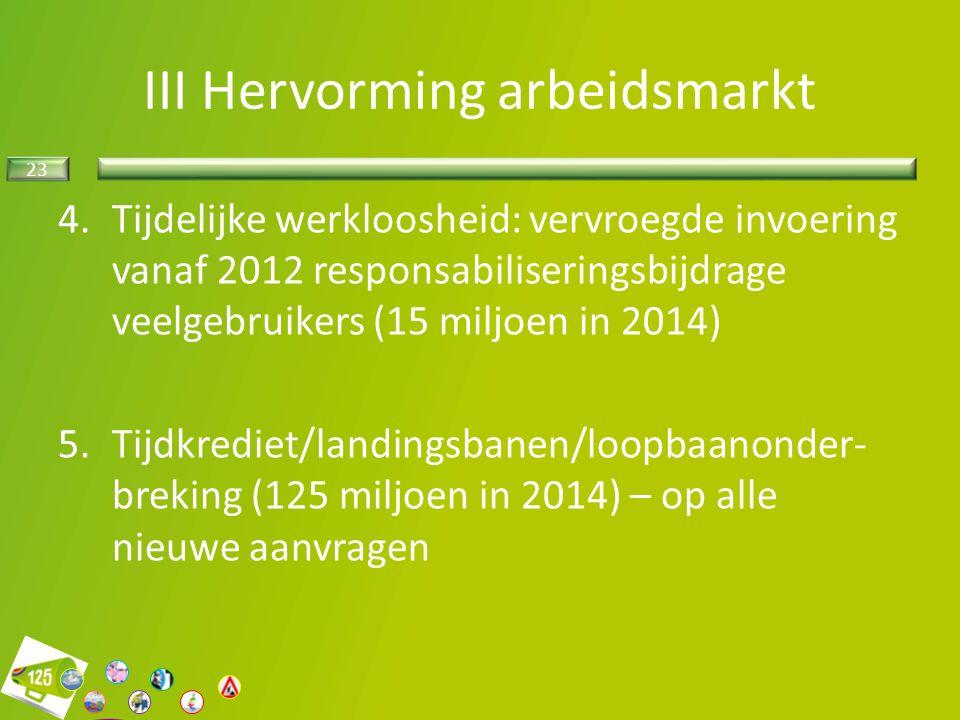 23 4.Tijdelijke werkloosheid: vervroegde invoering vanaf 2012 responsabiliseringsbijdrage veelgebruikers (15 miljoen in 2014) 5.Tijdkrediet/landingsba
