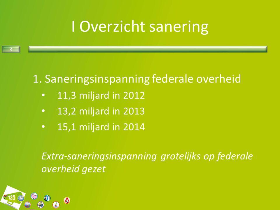 3 I Overzicht sanering 1. Saneringsinspanning federale overheid 11,3 miljard in 2012 13,2 miljard in 2013 15,1 miljard in 2014 Extra-saneringsinspanni