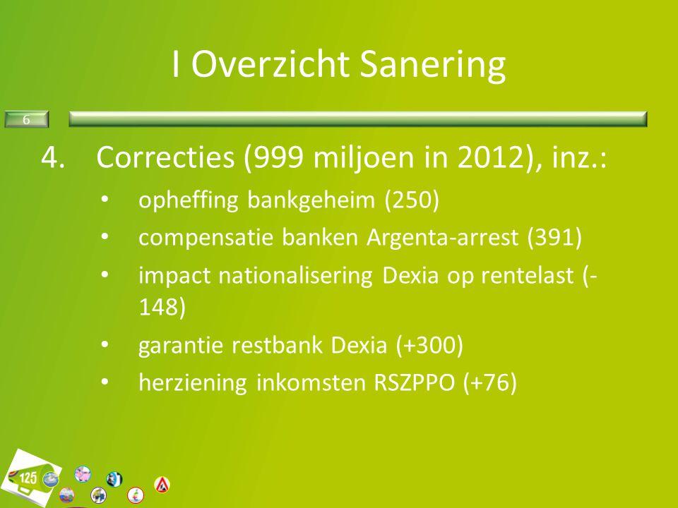 6 I Overzicht Sanering 4.Correcties (999 miljoen in 2012), inz.: opheffing bankgeheim (250) compensatie banken Argenta-arrest (391) impact nationalise