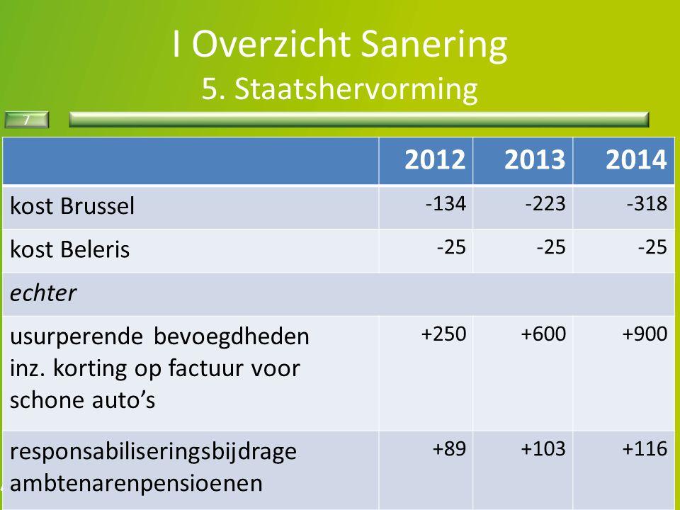 8 I Overzicht sanering 6.Primaire uitgaven (1.278 miljoen in 2012) lineaire vermindering personeelskredieten (120) regering (3) Optifed, ter ondersteuning efficiëntieverbetering (-30) defensie, o.m.