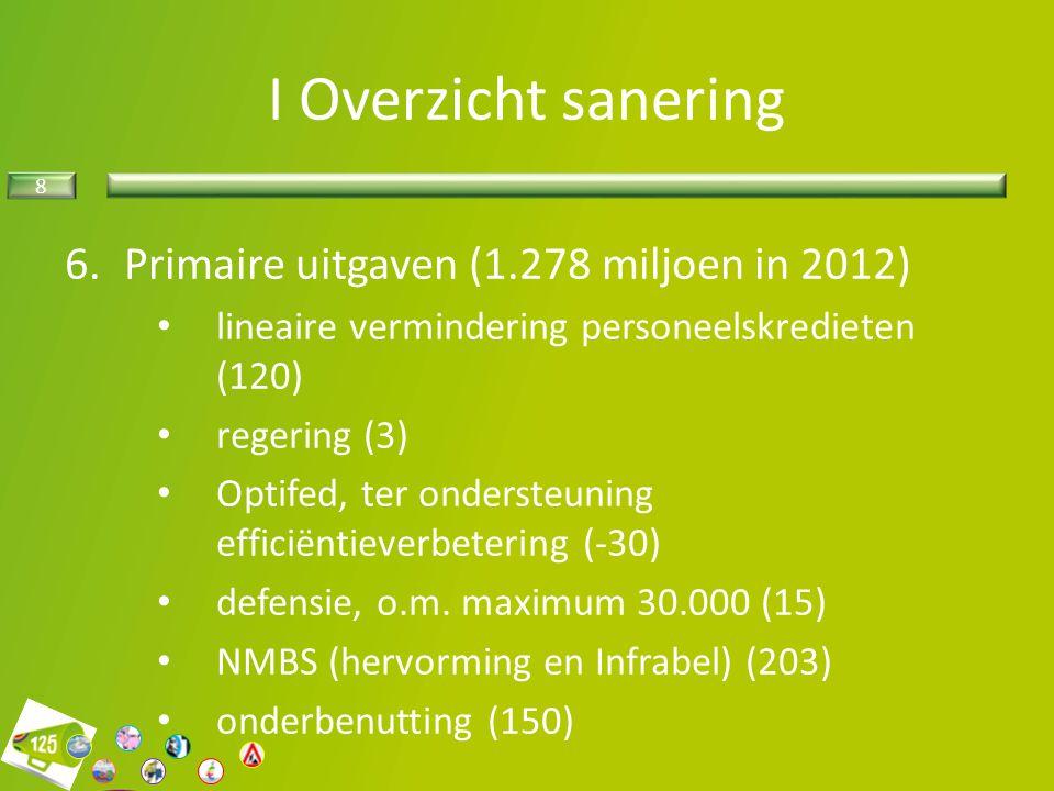 9 Bevriezing kredieten ontwikkelingssamenwerking (310 miljoen in 2014) Aanvullend: overheidspensioenen: 2012: 0 miljoen 2013: 212 miljoen 2014: 424 miljoen I Overzicht sanering