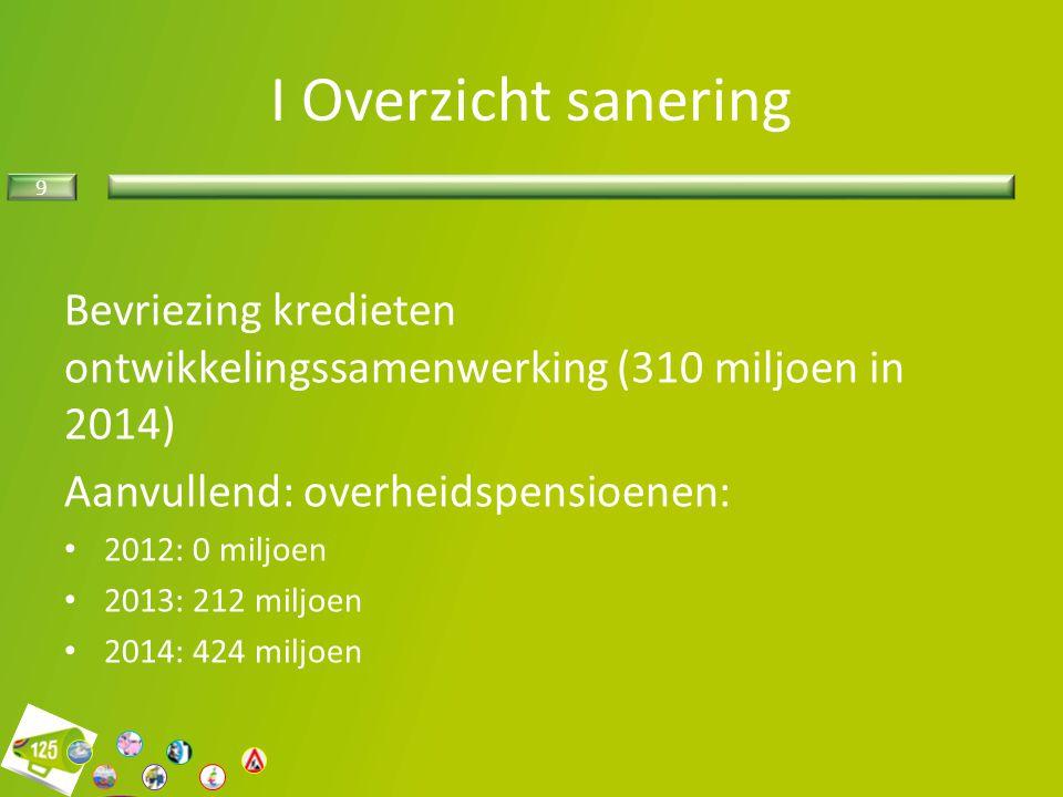 9 Bevriezing kredieten ontwikkelingssamenwerking (310 miljoen in 2014) Aanvullend: overheidspensioenen: 2012: 0 miljoen 2013: 212 miljoen 2014: 424 mi