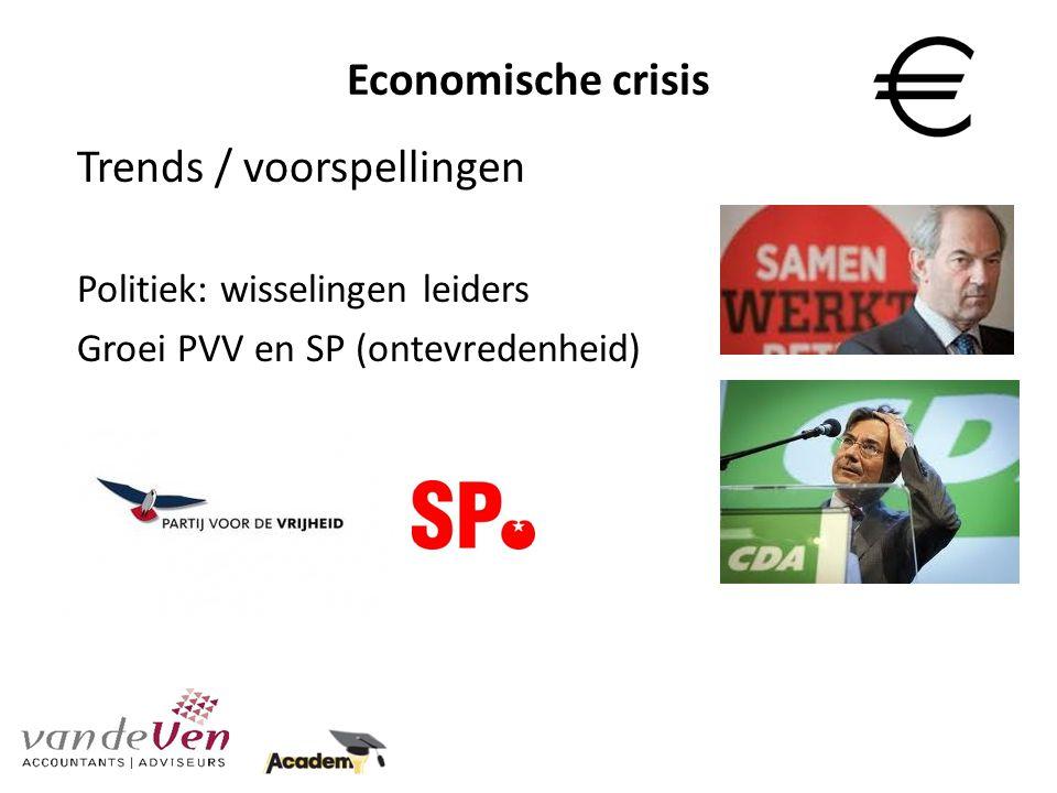 Economische crisis Trends / voorspellingen Politiek: wisselingen leiders Groei PVV en SP (ontevredenheid)