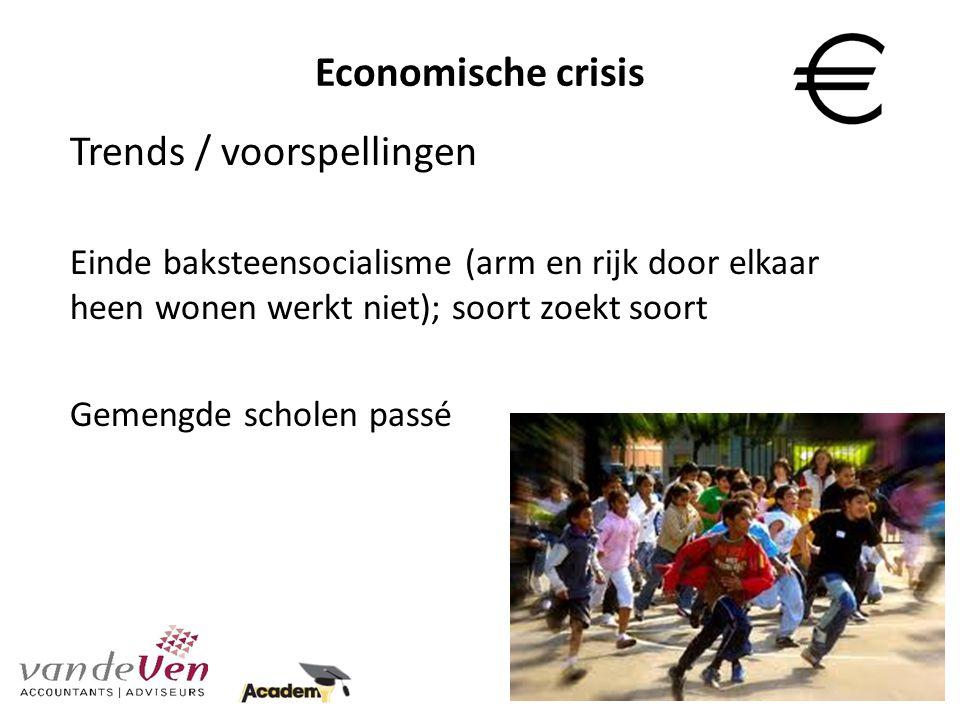 Economische crisis Mogelijkheden om je onderneming draaiende te houden Omzetkant