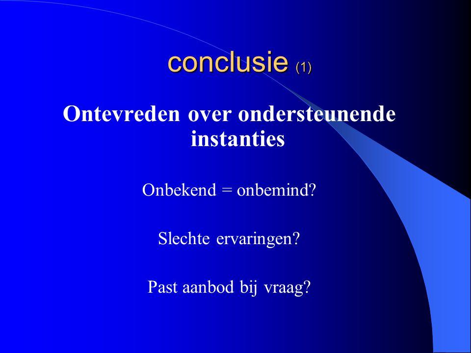 conclusie (1) Ontevreden over ondersteunende instanties Onbekend = onbemind.