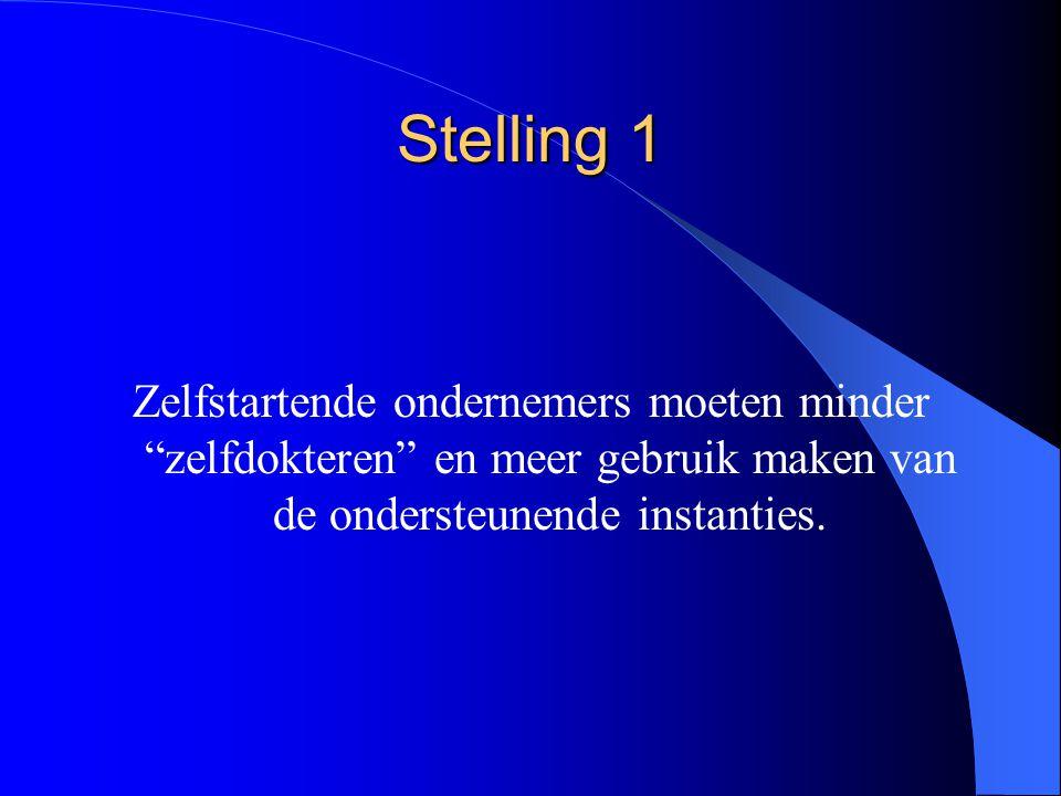 Stelling 1 Zelfstartende ondernemers moeten minder zelfdokteren en meer gebruik maken van de ondersteunende instanties.