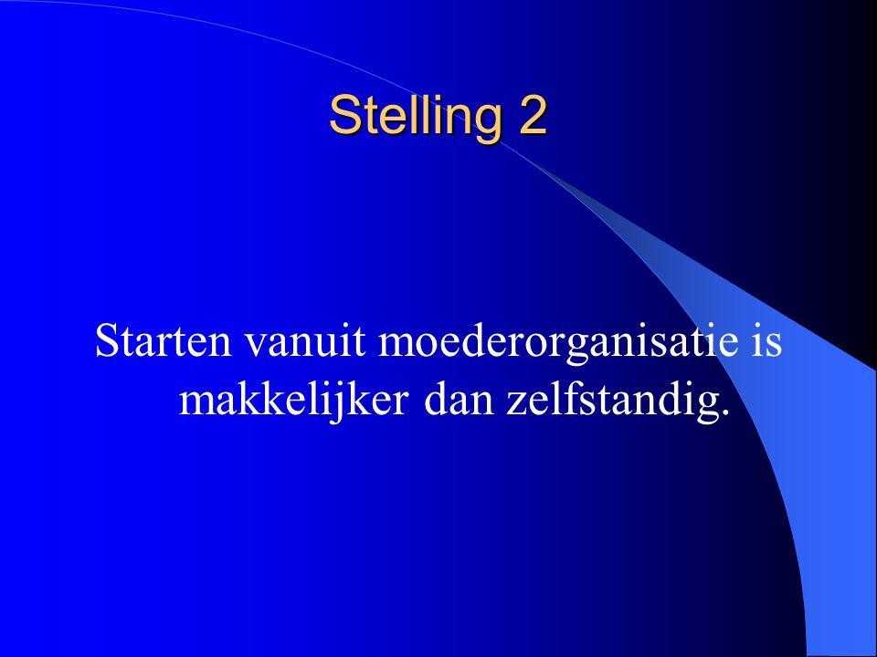Stelling 2 Starten vanuit moederorganisatie is makkelijker dan zelfstandig.